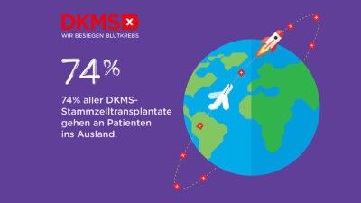 Gemeinsam sind wir stark: Die Arbeit der DKMS während der Coronakrise